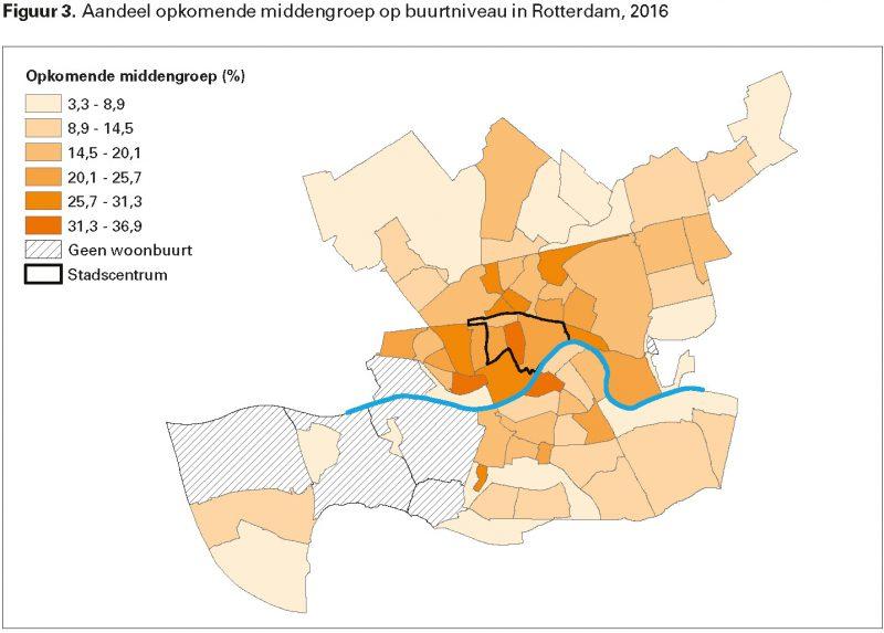 Figuur 3. Aandeel opkomende middengroep op buurtniveau in Rotterdam, 2016